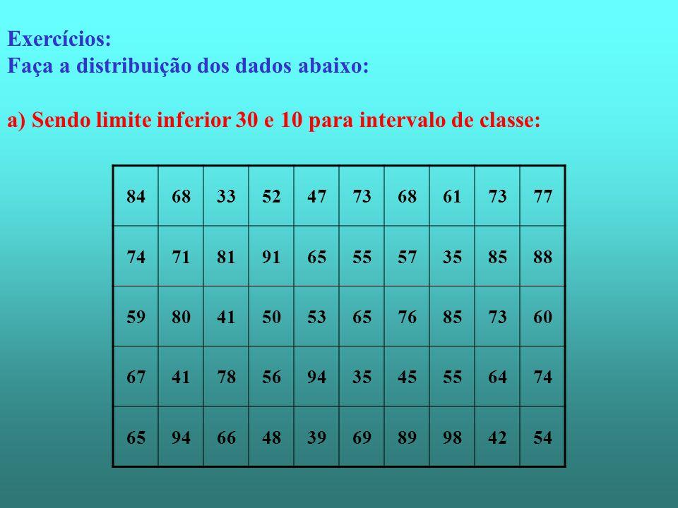 Exercícios: Faça a distribuição dos dados abaixo: a) Sendo limite inferior 30 e 10 para intervalo de classe: 84683352477368617377 74718191655557358588