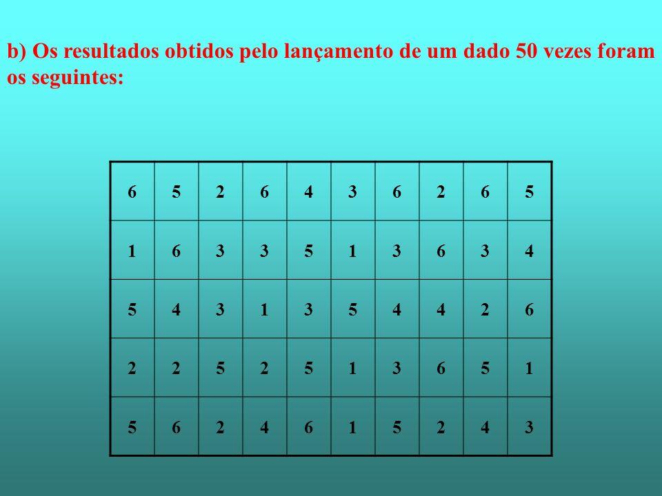 b) Os resultados obtidos pelo lançamento de um dado 50 vezes foram os seguintes: 6526436265 1633513634 5431354426 2252513651 5624615243