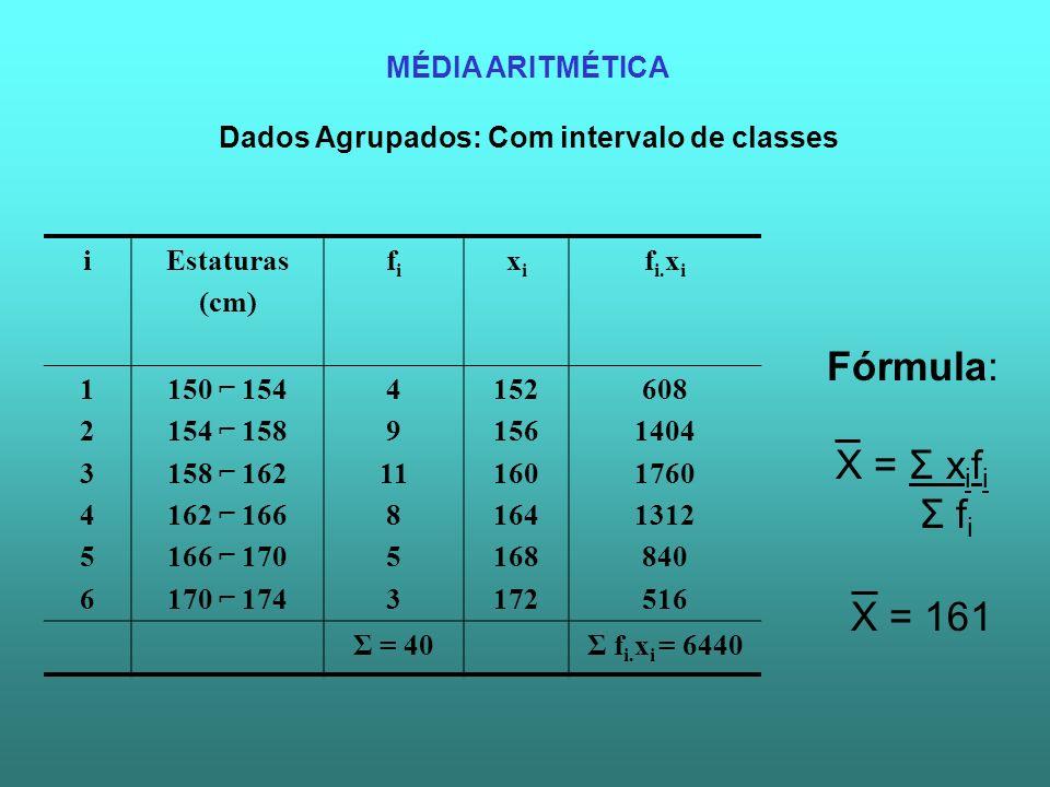 Fórmula: X = Σ x i f i Σ f i MÉDIA ARITMÉTICA Dados Agrupados: Com intervalo de classes iEstaturas (cm) fifi xixi f i. x i 123456123456 150 154 154 15
