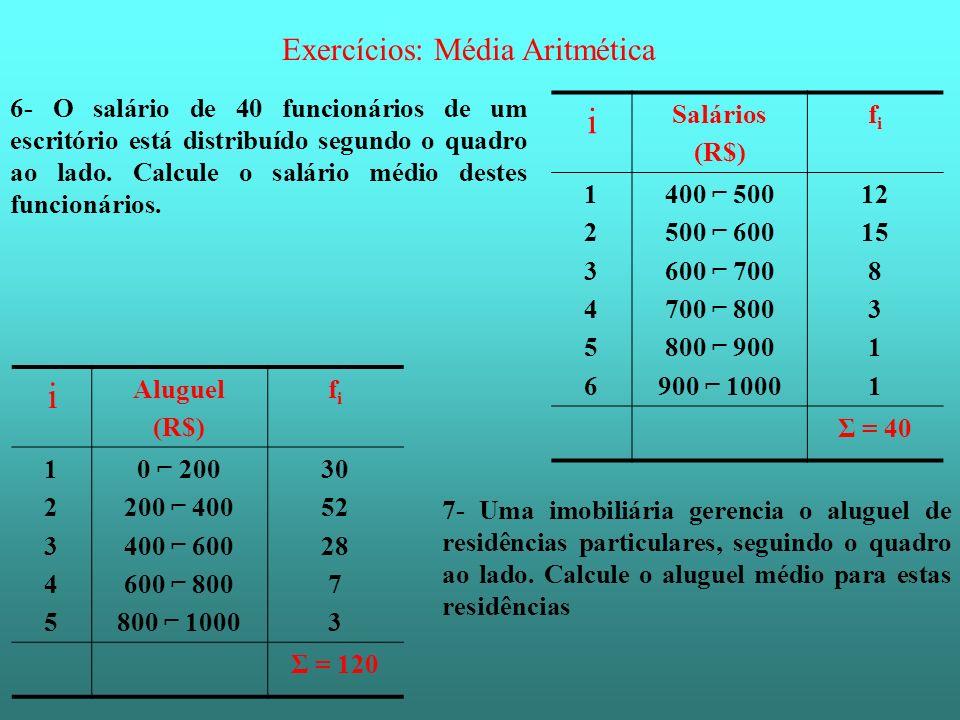 Exercícios: Média Aritmética 6- O salário de 40 funcionários de um escritório está distribuído segundo o quadro ao lado. Calcule o salário médio deste