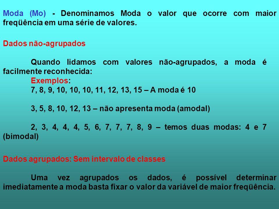Dados não-agrupados Quando lidamos com valores não-agrupados, a moda é facilmente reconhecida: Exemplos: 7, 8, 9, 10, 10, 10, 11, 12, 13, 15 – A moda