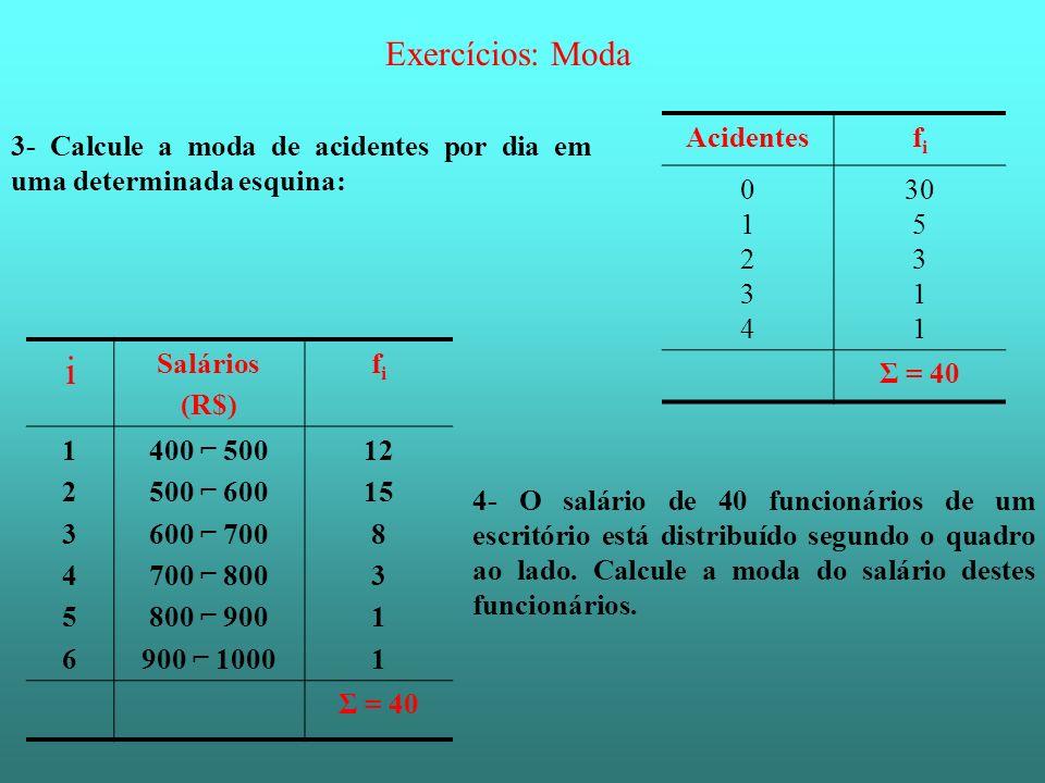 Exercícios: Moda 3- Calcule a moda de acidentes por dia em uma determinada esquina: Acidentesfifi 0123401234 30 5 3 1 Σ = 40 4- O salário de 40 funcio