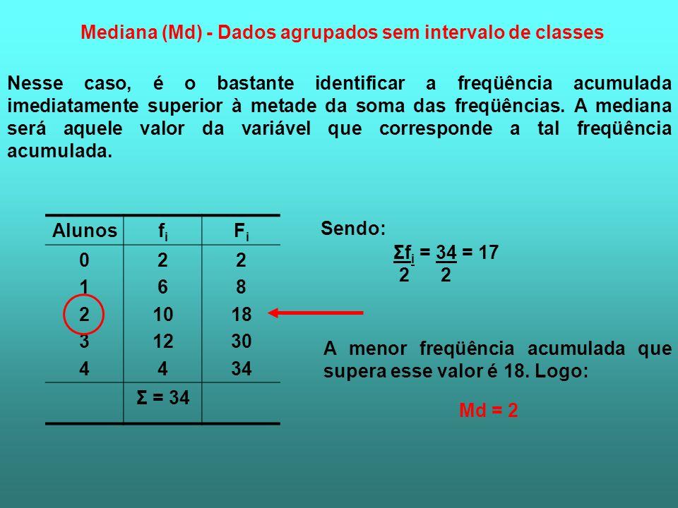 Mediana (Md) - Dados agrupados sem intervalo de classes Nesse caso, é o bastante identificar a freqüência acumulada imediatamente superior à metade da