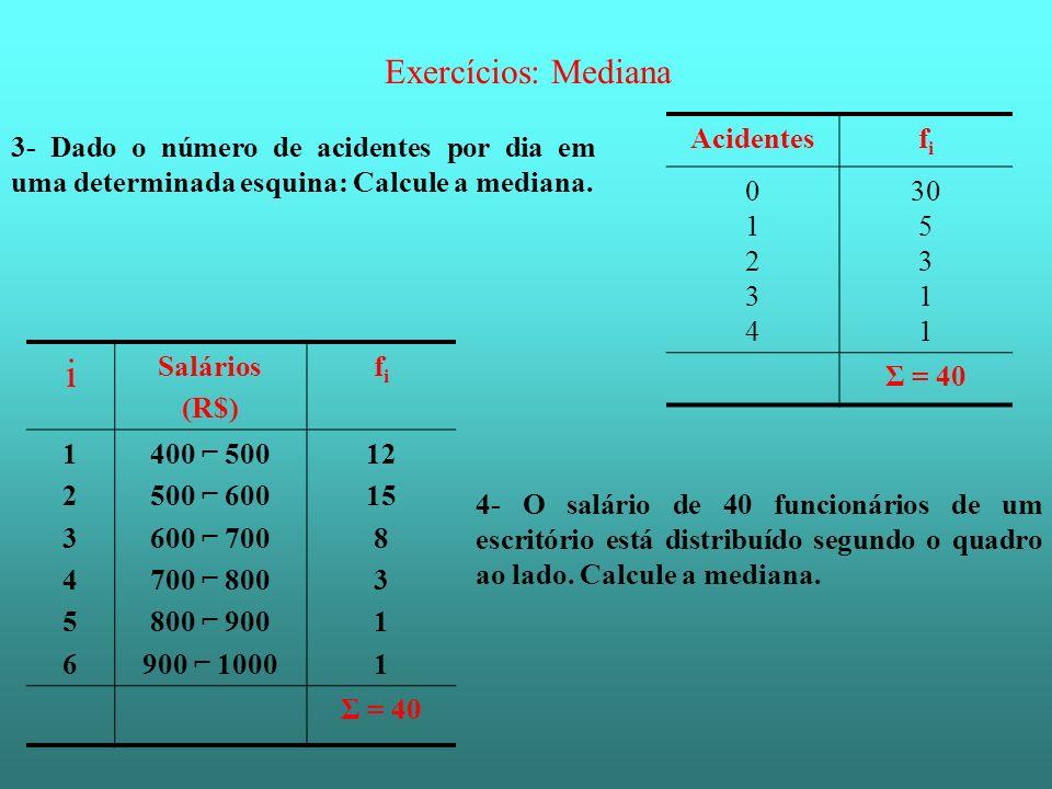 Exercícios: Mediana 3- Dado o número de acidentes por dia em uma determinada esquina: Calcule a mediana. Acidentesfifi 0123401234 30 5 3 1 Σ = 40 4- O
