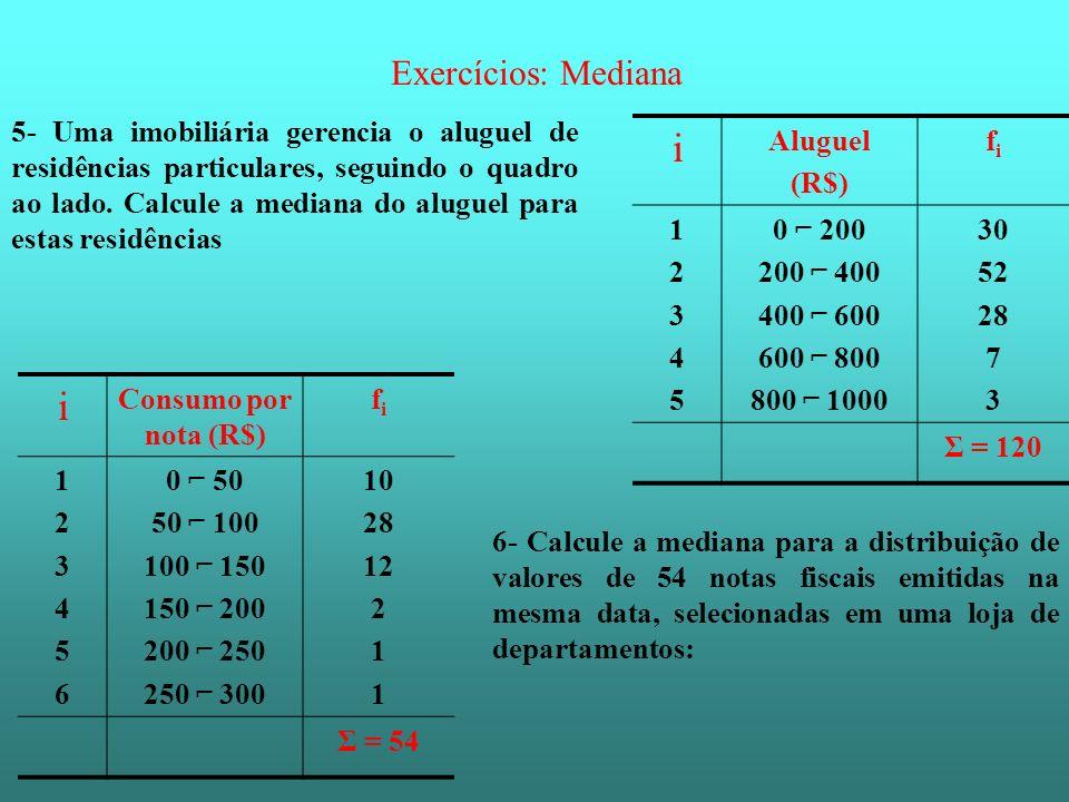 Exercícios: Mediana 5- Uma imobiliária gerencia o aluguel de residências particulares, seguindo o quadro ao lado. Calcule a mediana do aluguel para es