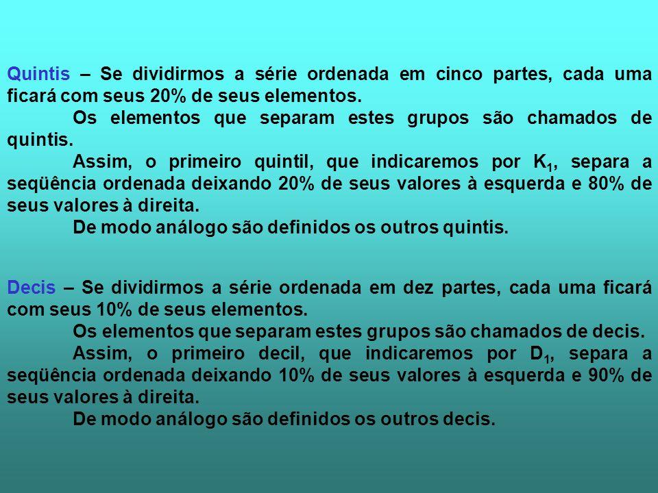 Quintis – Se dividirmos a série ordenada em cinco partes, cada uma ficará com seus 20% de seus elementos. Os elementos que separam estes grupos são ch