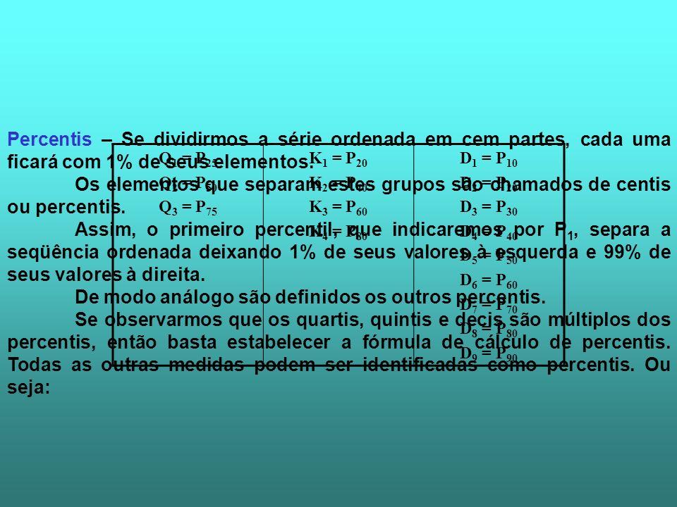 Percentis – Se dividirmos a série ordenada em cem partes, cada uma ficará com 1% de seus elementos. Os elementos que separam estes grupos são chamados