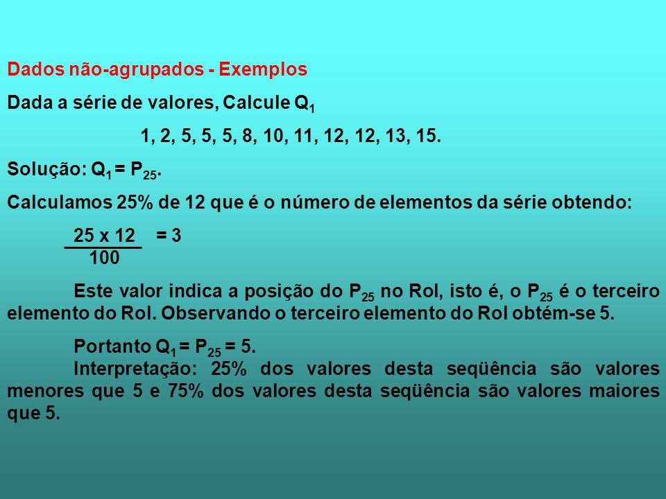 Dados não-agrupados - Exemplos Dada a série de valores, Calcule Q 1 1, 2, 5, 5, 5, 8, 10, 11, 12, 12, 13, 15. Solução: Q 1 = P 25. Calculamos 25% de 1