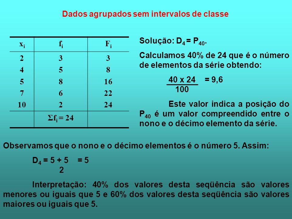 xixi fifi FiFi 2 4 5 7 10 3586235862 3 8 16 22 24 Σf i = 24 Solução: D 4 = P 40. Calculamos 40% de 24 que é o número de elementos da série obtendo: 40