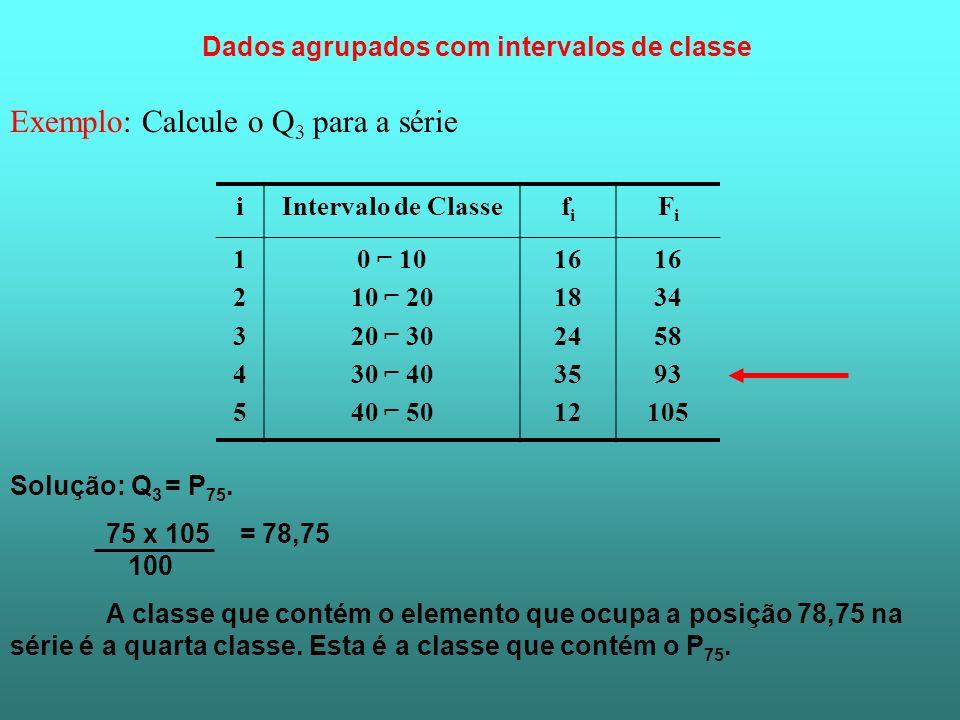 Exemplo: Calcule o Q 3 para a série Dados agrupados com intervalos de classe iIntervalo de Classefifi FiFi 1234512345 0 10 10 20 20 30 30 40 40 50 16