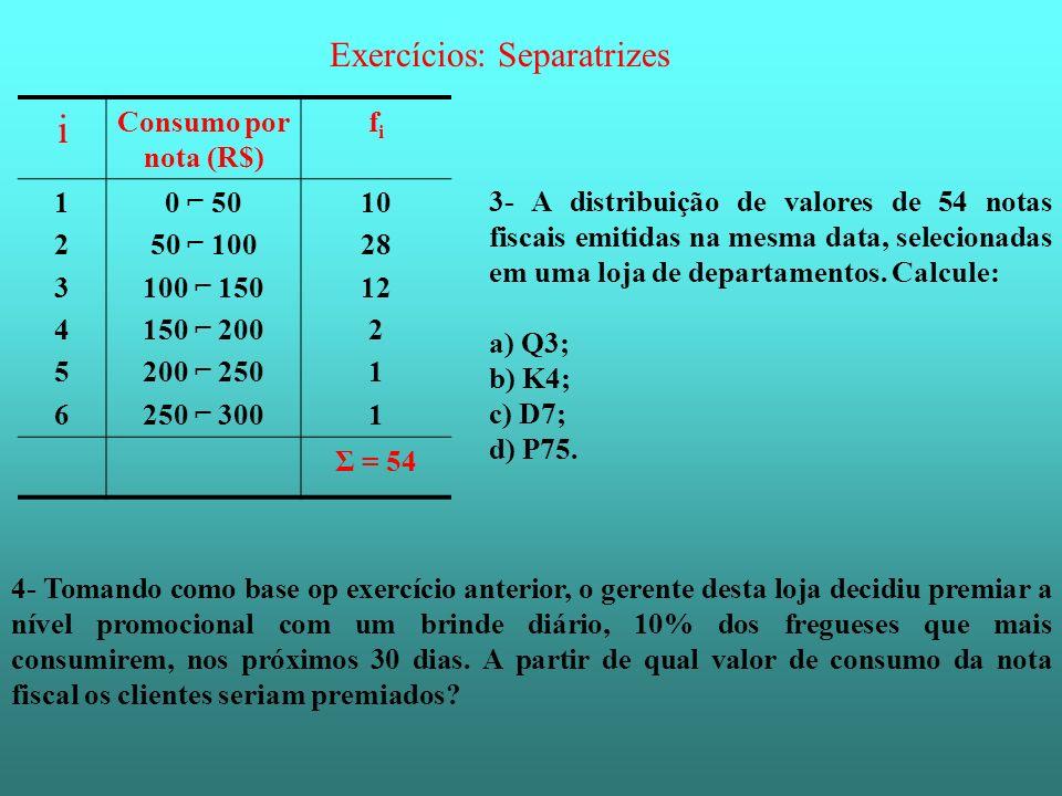 Exercícios: Separatrizes i Consumo por nota (R$) fifi 123456123456 0 50 50 100 100 150 150 200 200 250 250 300 10 28 12 2 1 Σ = 54 3- A distribuição d
