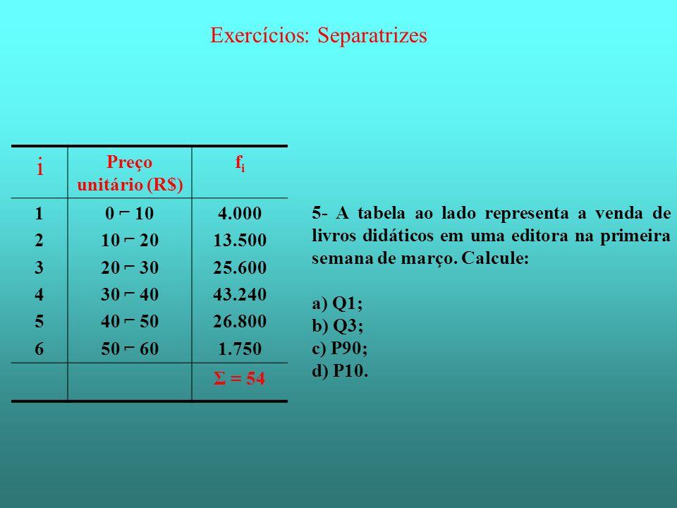 Exercícios: Separatrizes i Preço unitário (R$) fifi 123456123456 0 10 10 20 20 30 30 40 40 50 50 60 4.000 13.500 25.600 43.240 26.800 1.750 Σ = 54 5-