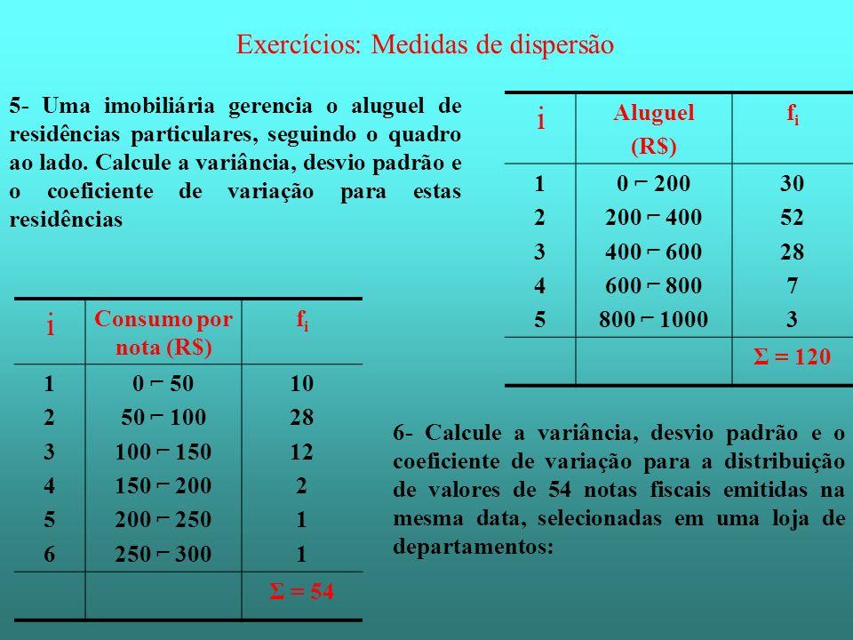 Exercícios: Medidas de dispersão 5- Uma imobiliária gerencia o aluguel de residências particulares, seguindo o quadro ao lado. Calcule a variância, de