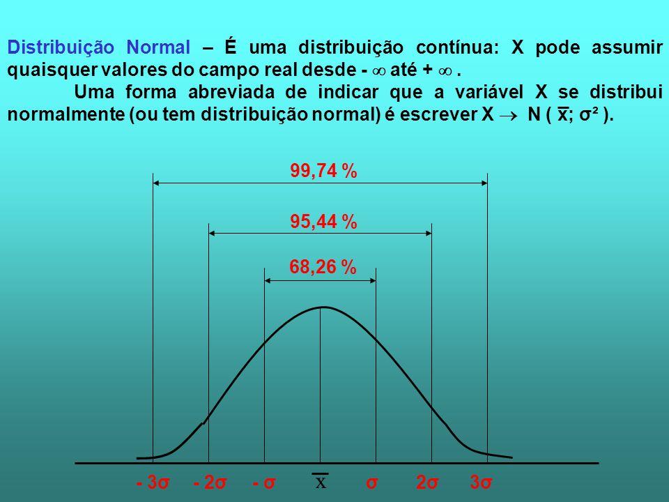 x σ2σ3σ- σ - 2σ- 3σ 68,26 % 95,44 % 99,74 % Distribuição Normal – É uma distribuição contínua: X pode assumir quaisquer valores do campo real desde -