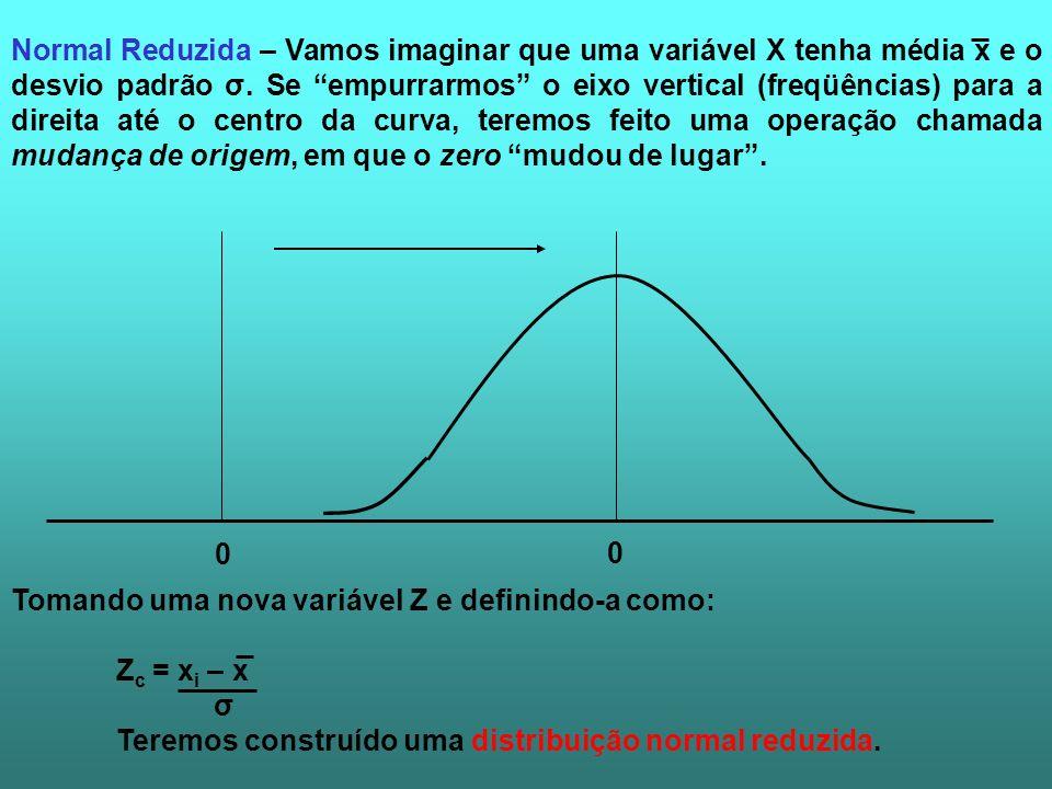 Normal Reduzida – Vamos imaginar que uma variável X tenha média x e o desvio padrão σ. Se empurrarmos o eixo vertical (freqüências) para a direita até