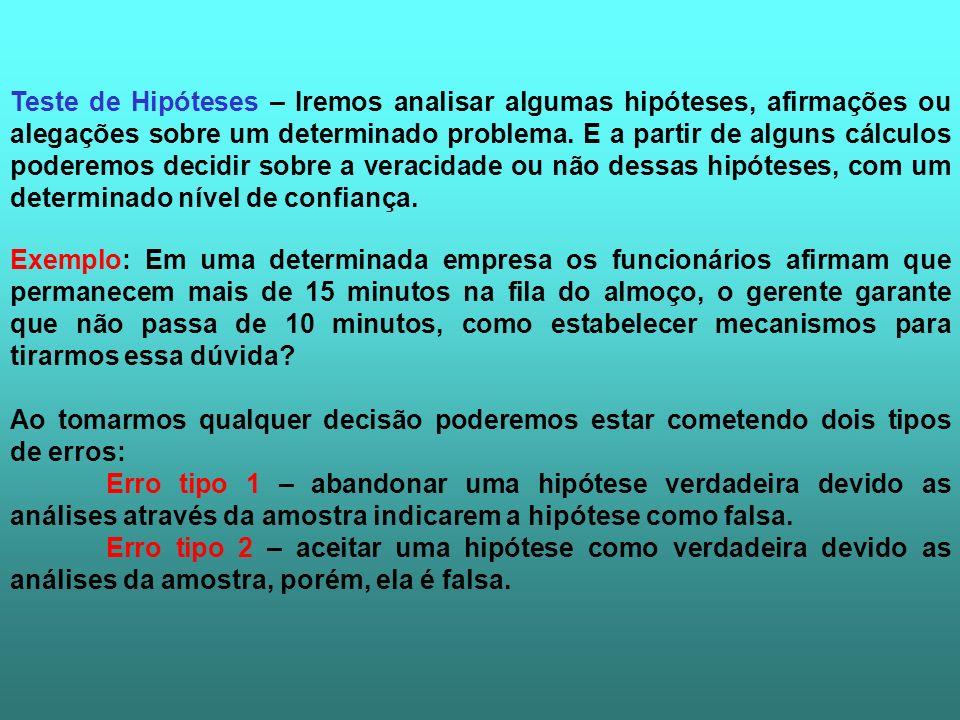 Teste de Hipóteses – Iremos analisar algumas hipóteses, afirmações ou alegações sobre um determinado problema. E a partir de alguns cálculos poderemos