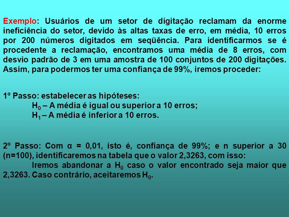 Exemplo: Usuários de um setor de digitação reclamam da enorme ineficiência do setor, devido às altas taxas de erro, em média, 10 erros por 200 números