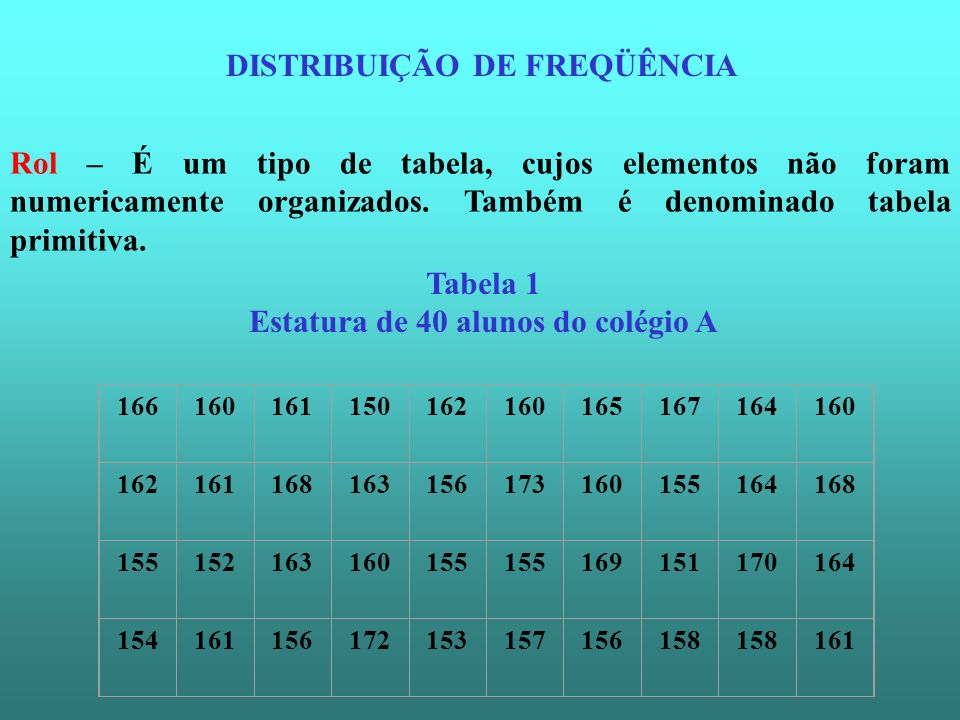 i Estaturas (cm) fifi 123456123456 150 154 154 158 158 162 162 166 166 170 170 174 4 9 11 8 5 3 Σ = 40 Classe modal MODA - Dados agrupados: Com intervalos de classe Mo = l + L 2 Mo = 158 + 162 2 Mo = 160