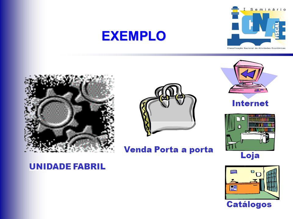 EXEMPLO UNIDADE FABRIL Venda Porta a porta Internet Loja Catálogos