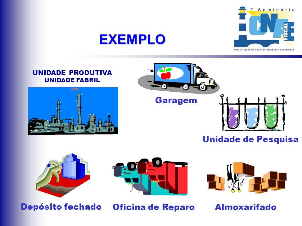 EXEMPLO EXEMPLO UNIDADE PRODUTIVA UNIDADE FABRIL Oficina de ReparoAlmoxarifado Unidade de Pesquisa Depósito fechado Garagem