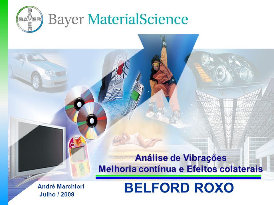 BFR julho/2009 Page 1 Análise de Vibrações Melhoria contínua e Efeitos colaterais BELFORD ROXO André Marchiori Julho / 2009