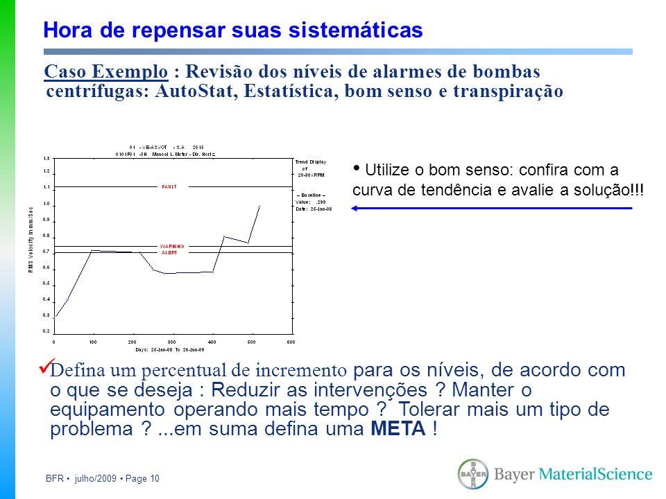 BFR julho/2009 Page 10 Caso Exemplo : Revisão dos níveis de alarmes de bombas centrífugas: AutoStat, Estatística, bom senso e transpiração Hora de rep
