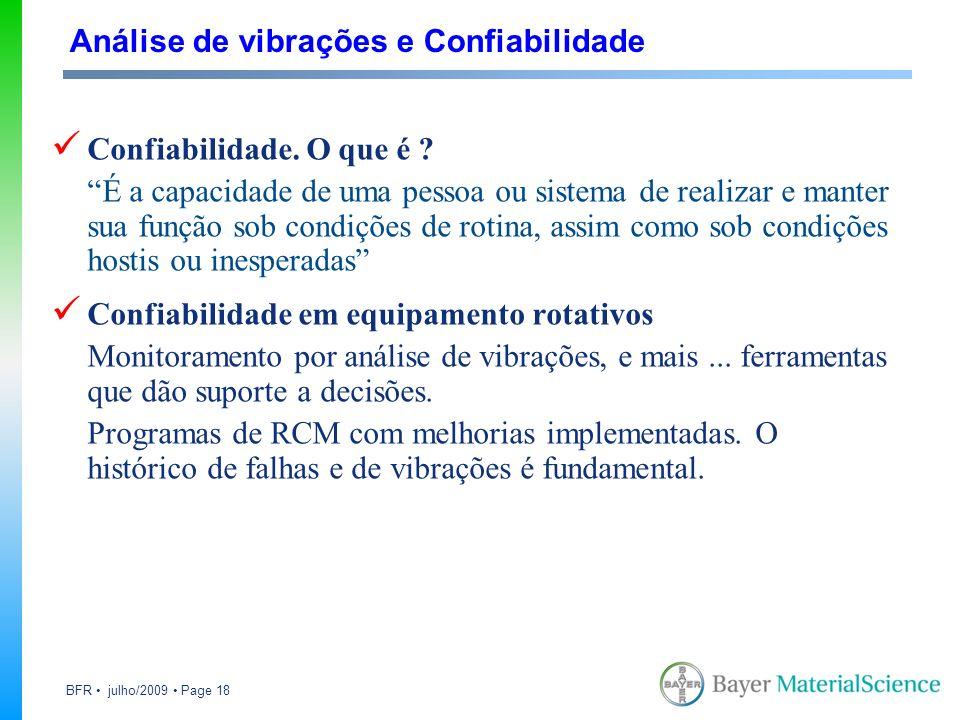 BFR julho/2009 Page 18 Análise de vibrações e Confiabilidade Confiabilidade. O que é ? É a capacidade de uma pessoa ou sistema de realizar e manter su