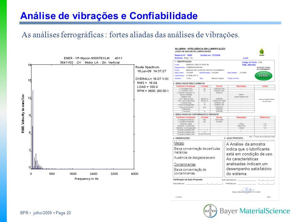 BFR julho/2009 Page 20 As análises ferrográficas : fortes aliadas das análises de vibrações. A Análise da amostra indica que o lubrificante está em co