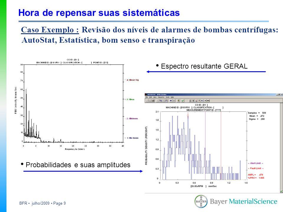 BFR julho/2009 Page 9 Hora de repensar suas sistemáticas Probabilidades e suas amplitudes Espectro resultante GERAL Caso Exemplo : Revisão dos níveis