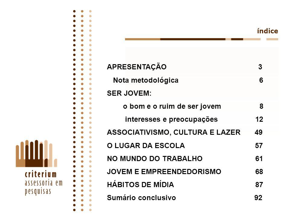 3 Apresentação A pesquisa Perfil da Juventude Brasileira é uma iniciativa do Projeto Juventude/Instituto Cidadania, com a parceria do Instituto de Hospitalidade e do Sebrae.