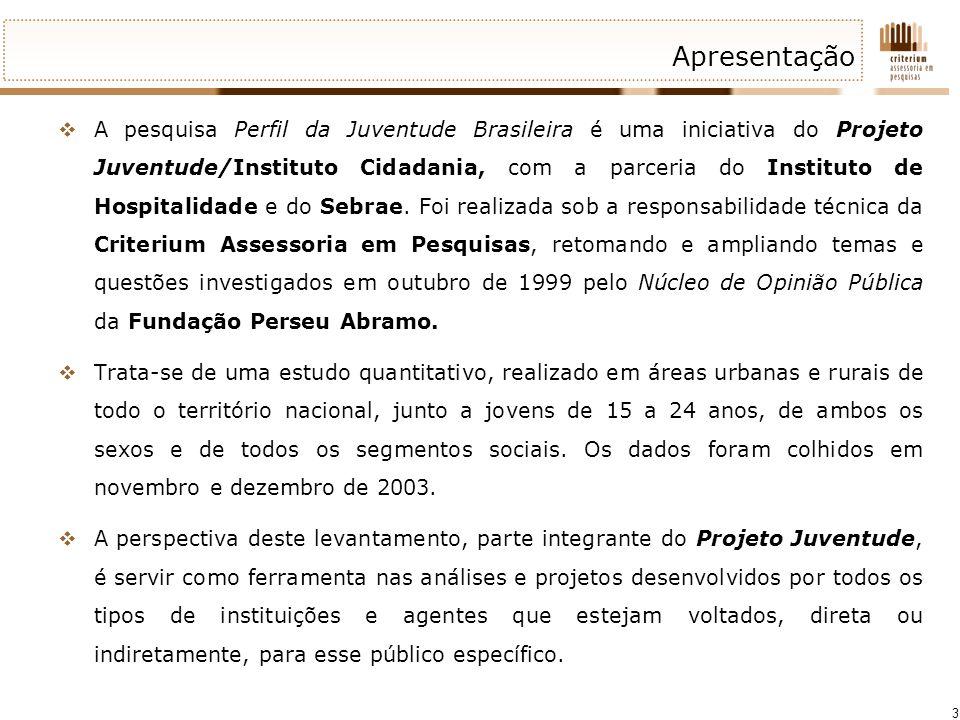 3 Apresentação A pesquisa Perfil da Juventude Brasileira é uma iniciativa do Projeto Juventude/Instituto Cidadania, com a parceria do Instituto de Hos