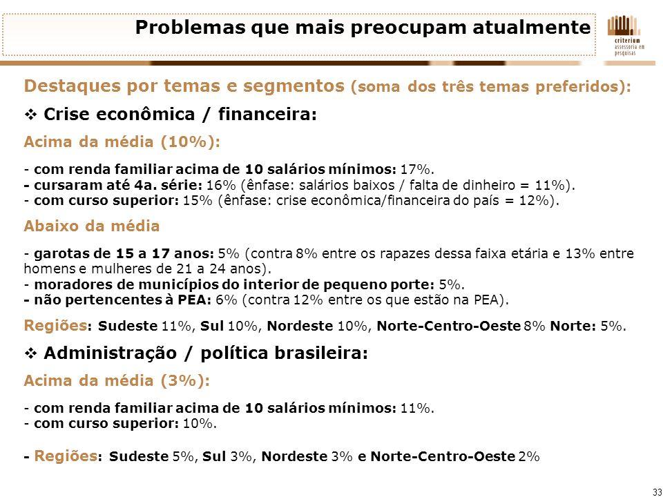 33 Problemas que mais preocupam atualmente Destaques por temas e segmentos (soma dos três temas preferidos): Crise econômica / financeira: Acima da mé