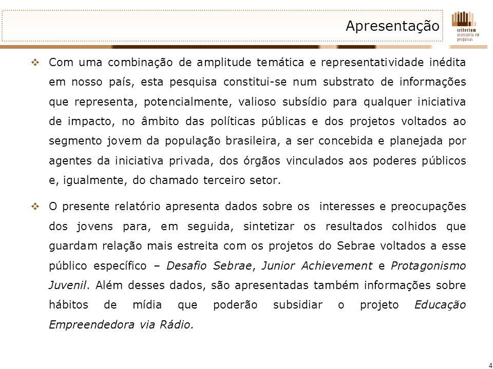 35 Assuntos que gostaria de discutir com os pais ou responsáveis (estimulada, em %) Total Brasil P124.