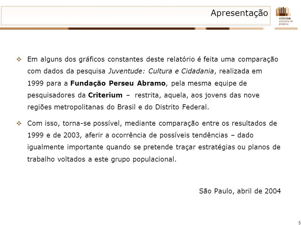 Universo : População de 15 a 24 anos, residente no território brasileiro – 34,1 milhões de jovens, ou 20,1% do total da população (Censo 2000 – IBGE).