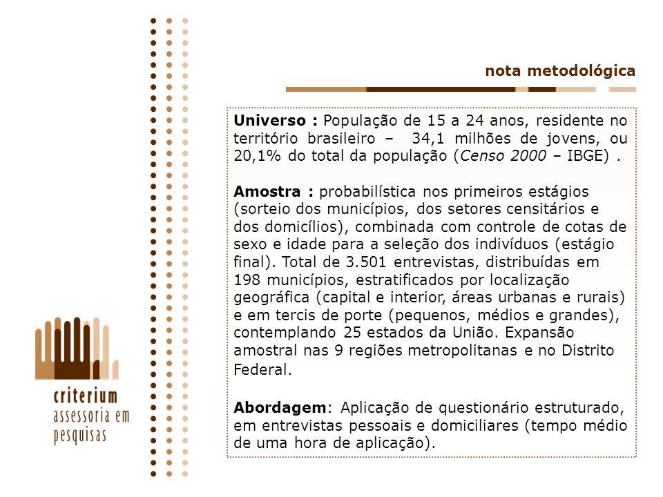 27 Problemas que mais preocupam atualmente Destaques por temas e segmentos (soma dos três temas preferidos): Segurança / Violência: Acima da média (55%): - Capitais e Regiões Metropolitanas: 63%.