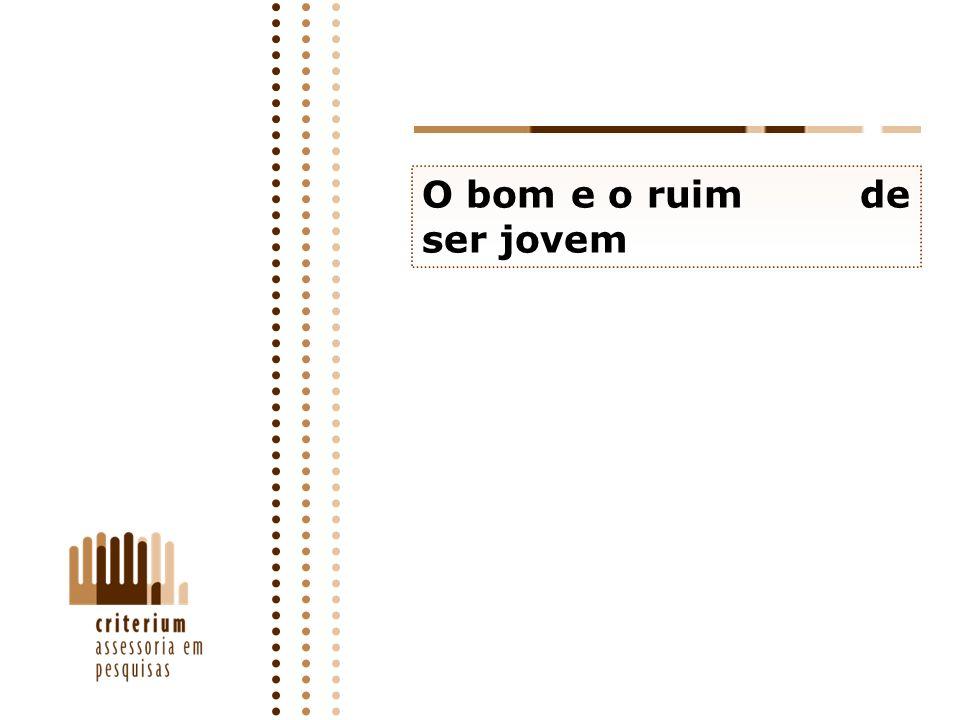 39 Total Brasil Continua Assuntos que gostaria de discutir com os amigos (as) Cenário B Cenário B (estimulada, em %) P124.