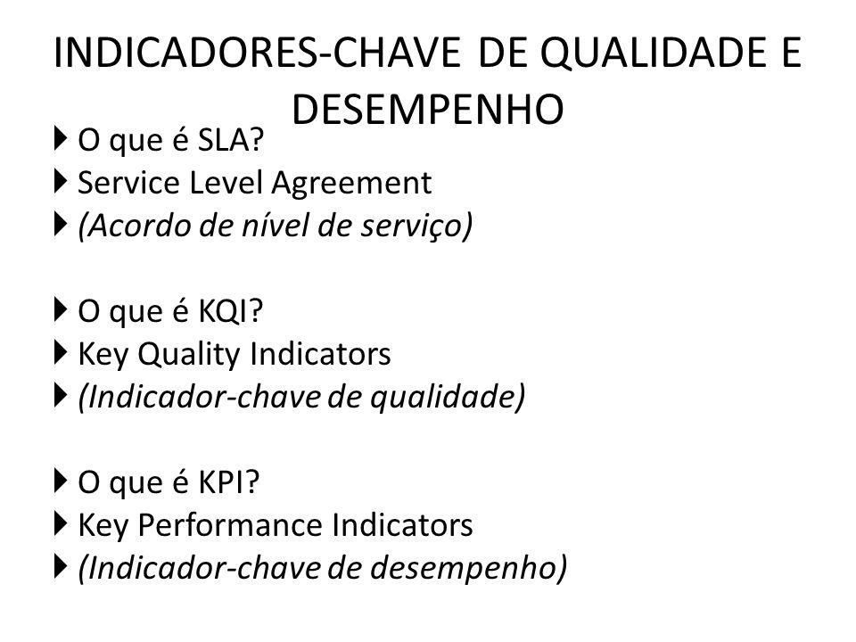 INDICADORES-CHAVE DE QUALIDADE E DESEMPENHO O que é SLA? Service Level Agreement (Acordo de nível de serviço) O que é KQI? Key Quality Indicators (Ind