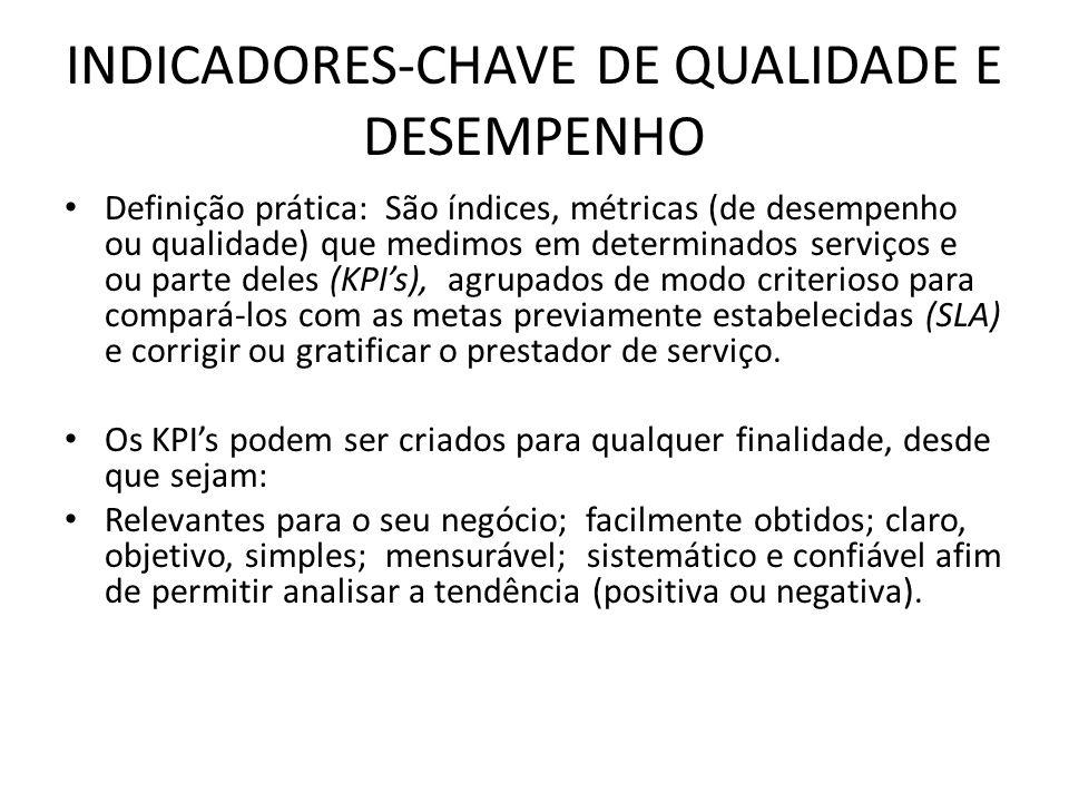 INDICADORES-CHAVE DE QUALIDADE E DESEMPENHO Definição prática: São índices, métricas (de desempenho ou qualidade) que medimos em determinados serviços