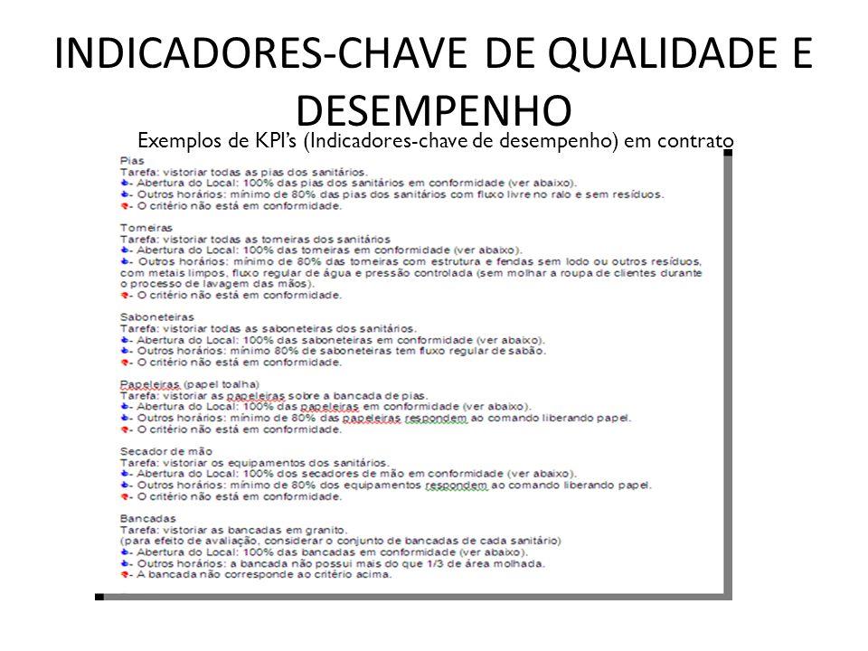 INDICADORES-CHAVE DE QUALIDADE E DESEMPENHO Exemplos de KPIs (Indicadores-chave de desempenho) em contrato
