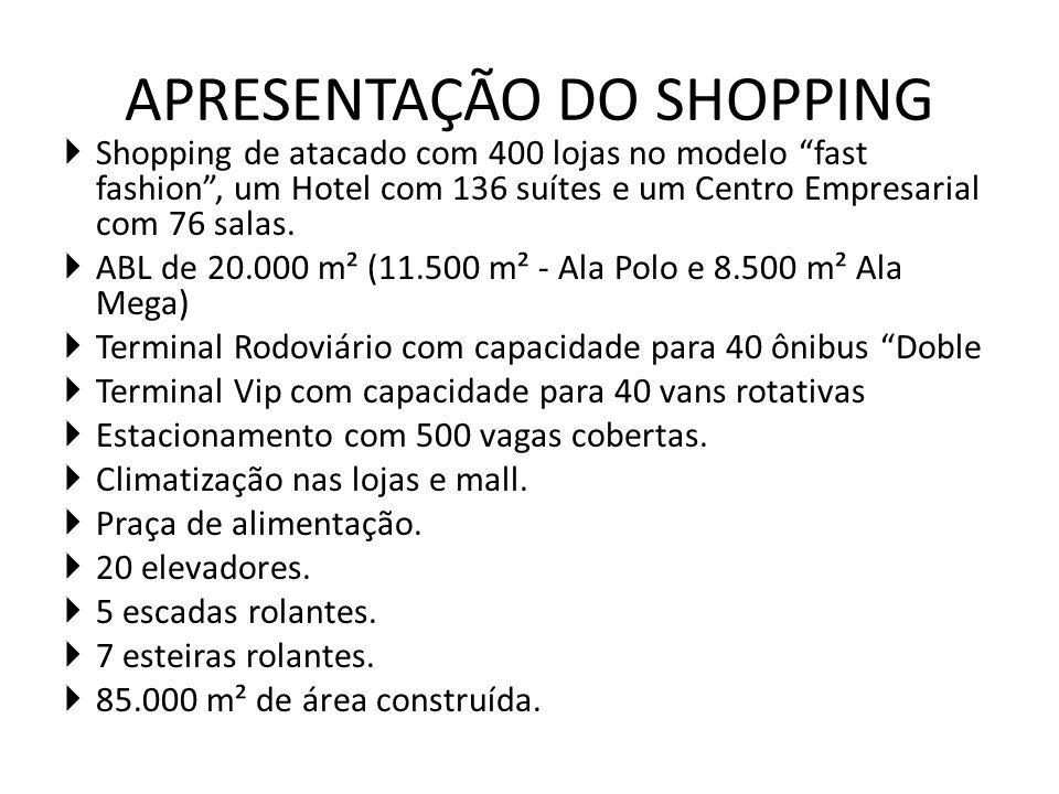 APRESENTAÇÃO DO SHOPPING Shopping de atacado com 400 lojas no modelo fast fashion, um Hotel com 136 suítes e um Centro Empresarial com 76 salas. ABL d