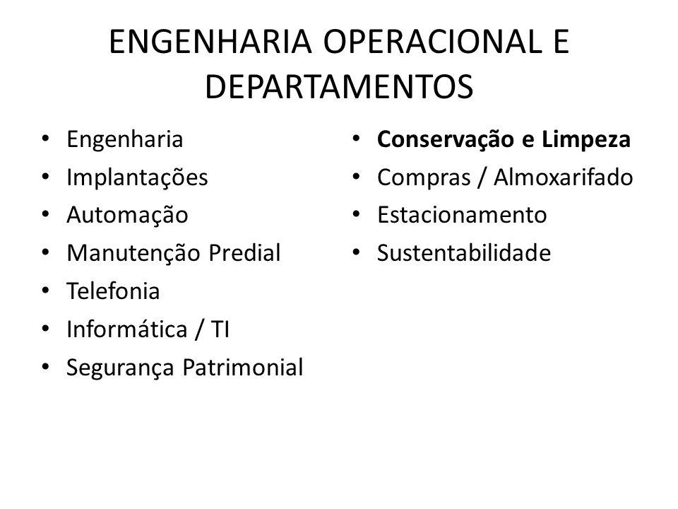 ENGENHARIA OPERACIONAL E DEPARTAMENTOS Engenharia Implantações Automação Manutenção Predial Telefonia Informática / TI Segurança Patrimonial Conservaç