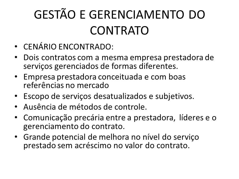 GESTÃO E GERENCIAMENTO DO CONTRATO CENÁRIO ENCONTRADO: Dois contratos com a mesma empresa prestadora de serviços gerenciados de formas diferentes. Emp