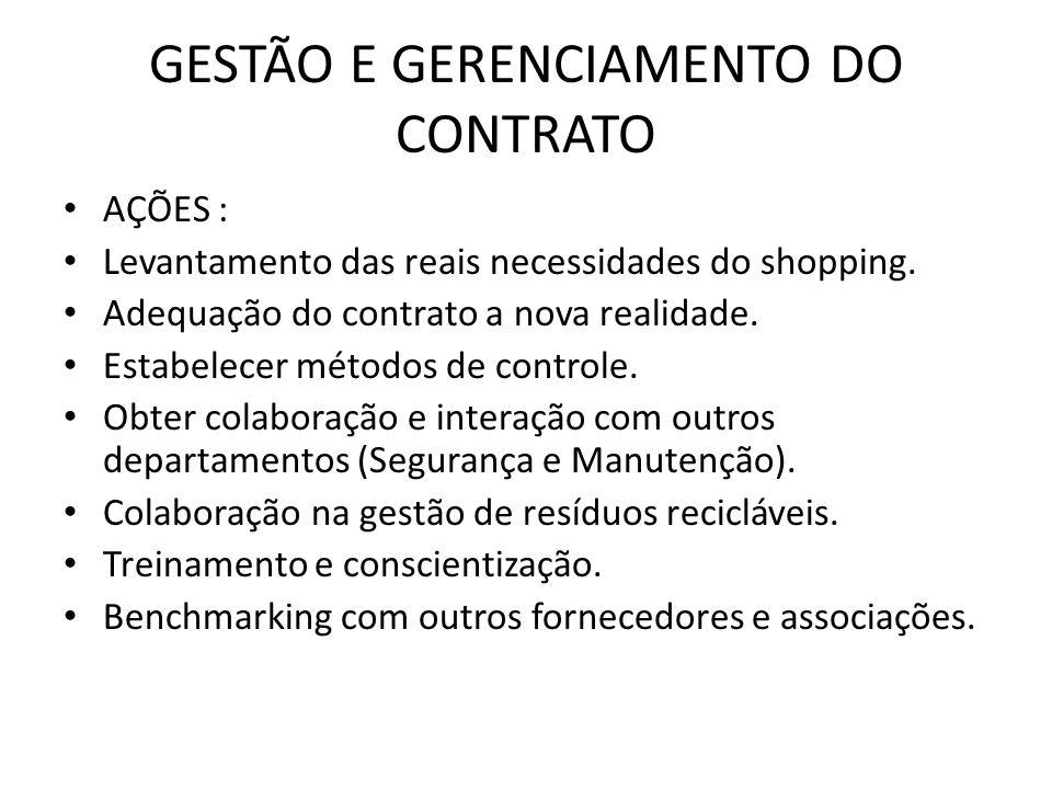 GESTÃO E GERENCIAMENTO DO CONTRATO AÇÕES : Levantamento das reais necessidades do shopping. Adequação do contrato a nova realidade. Estabelecer método