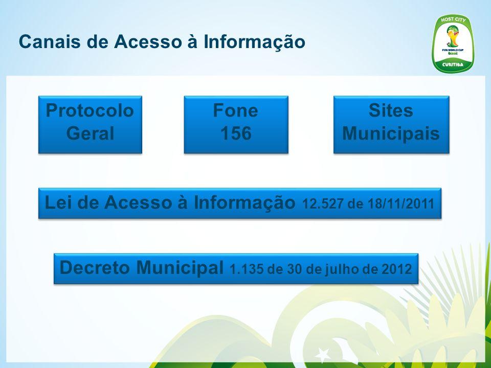 Canais de Acesso à Informação Protocolo Geral Fone 156 Fone 156 Sites Municipais Lei de Acesso à Informação 12.527 de 18/11/2011 Decreto Municipal 1.1
