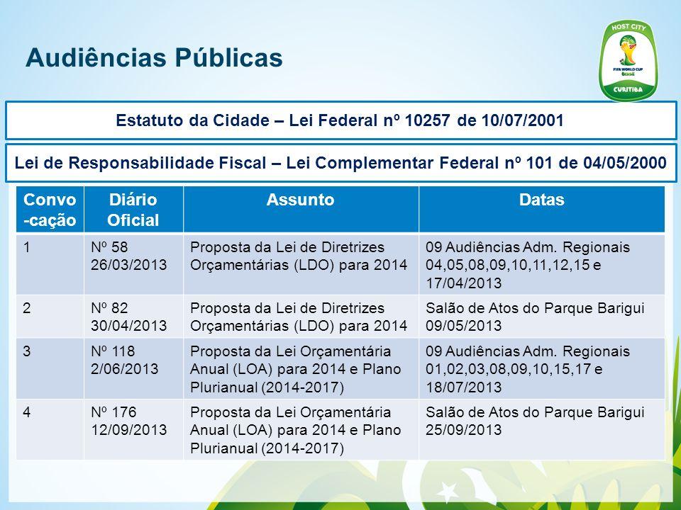 Audiências Públicas Convo -cação Diário Oficial AssuntoDatas 1Nº 58 26/03/2013 Proposta da Lei de Diretrizes Orçamentárias (LDO) para 2014 09 Audiênci