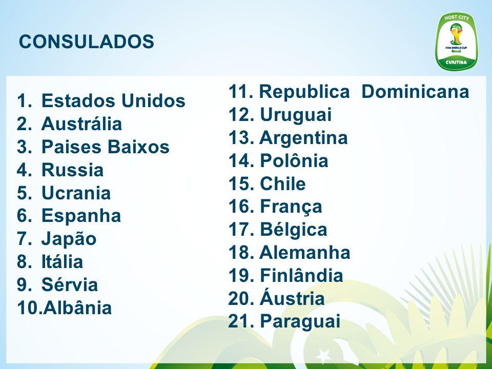 CONSULADOS 1.Estados Unidos 2.Austrália 3.Paises Baixos 4.Russia 5.Ucrania 6.Espanha 7.Japão 8.Itália 9.Sérvia 10.Albânia 11. Republica Dominicana 12.