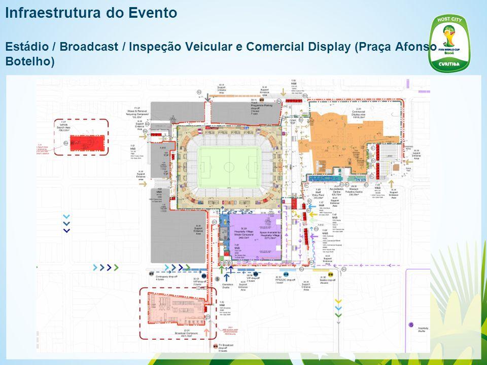 Infraestrutura do Evento Estádio / Broadcast / Inspeção Veicular e Comercial Display (Praça Afonso Botelho)