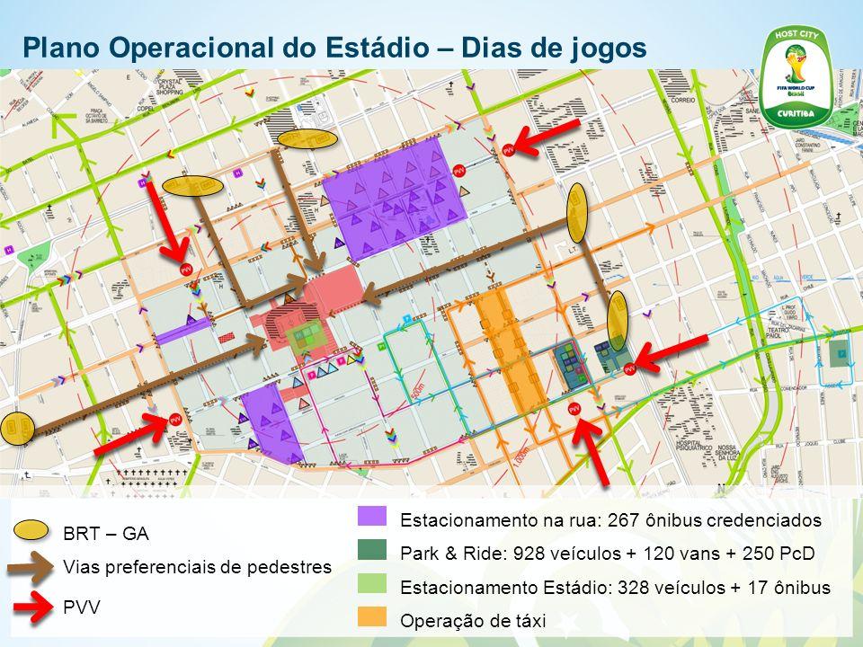 Plano Operacional do Estádio – Dias de jogos BRT – GA Vias preferenciais de pedestres PVV Estacionamento na rua: 267 ônibus credenciados Park & Ride: