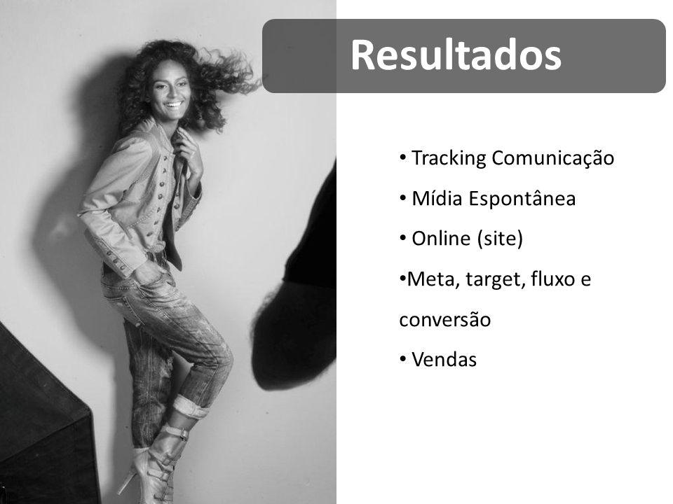 Resultados Tracking Comunicação Mídia Espontânea Online (site) Meta, target, fluxo e conversão Vendas