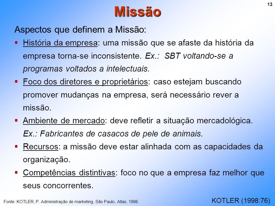 Aspectos que definem a Missão: História da empresa: uma missão que se afaste da história da empresa torna-se inconsistente. Ex.: SBT voltando-se a pro